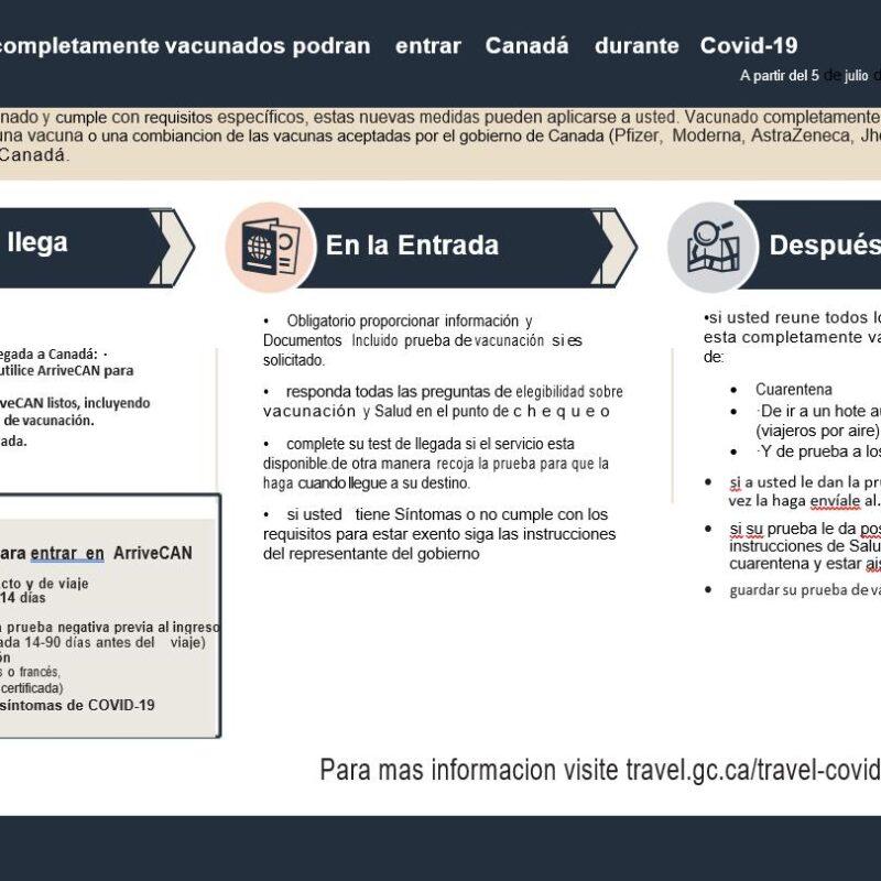 Flexibilizan las restricciones de viaje sólo para ciudadanos y residentes