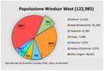 Windsor West: Brian Masse candidato da battere
